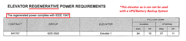 Elevator Regenerative Power Specification Example