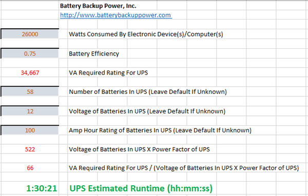 Example Battery Backup Time Calculation For Elevator