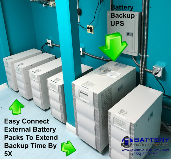 Modular Extended Backup Time Battery Backup UPS System