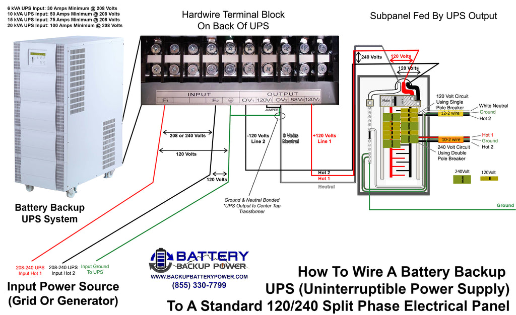How_To_Wire_A_Battery_Backup_UPS_To_A_Standard_120 240_Split_Phase_Electrical_Panel_1024x1024?v=1508543380 wiring diagrams for hardwire ups battery backup power, inc smart ups 1250 battery wiring diagram at nearapp.co