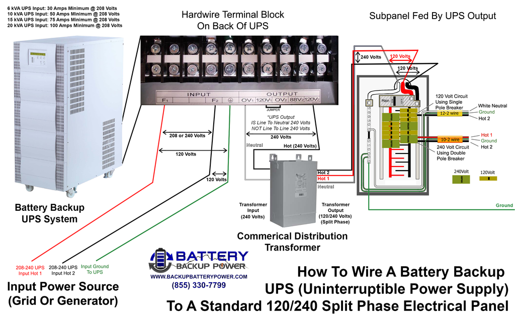 How To Wire A UPS To A Standard 120-240 Split Phase Electrical Panel