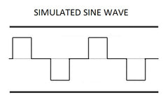 Simulated Sine Wave