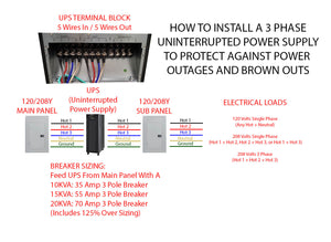 How To Setup Install Wire A 3 Phase UPS Uninterruptible Power Supply