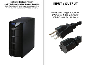 Battery Backup Uninterruptible Power Supply (UPS) And Power Conditioner For Peak Scientific Genius NM3G Nitrogen Generator / Generation System
