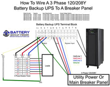Load image into Gallery viewer, BBP-AR-33 Wiring Diagram To 3 Phase Distribution Panel