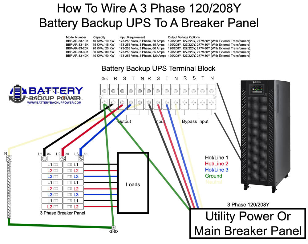 [SCHEMATICS_4ER]  15 kVA / 15 kW 3 Phase Battery Backup UPS And Power Conditioner – Battery  Backup Power, Inc. | 208y 120 Volt Wiring Diagram |  | Battery Backup Power, Inc.