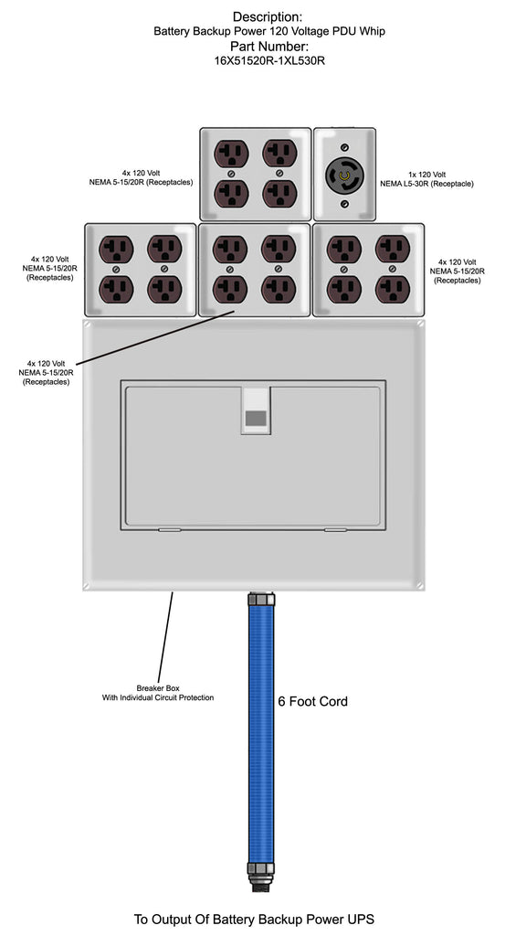 "120 Volt AC PDU (Power Distribution Unit) With 1/4"" Ring Terminals"