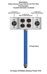 "208-240 Volt AC PDU (Power Distribution Unit) With 1/4"" Ring Terminals"