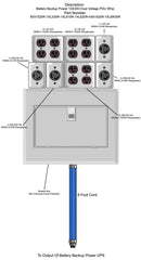 120/208-240 Volt AC PDU (Power Distribution Unit) With Individual Circuit Protection