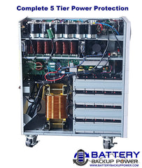 Battery Backup Power Uninterruptible Power Supply Complete 5 Tier Power Protection