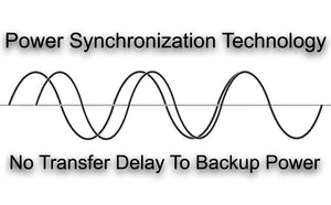 Power Synchronization Technology