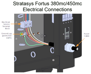 Electrical Connections For Stratasys Fortus 380mc