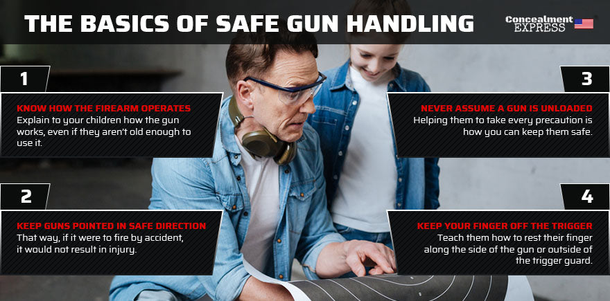 The Basics of Safe Gun Handling