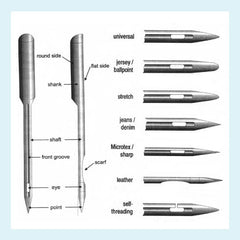 Blog - Know Your Needles … WeaverDee.com Sewing & Crafts
