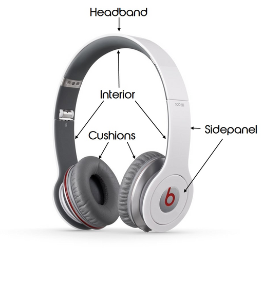 Custom Beats by Dr. Dre Solo HD Wired [Refurbished]