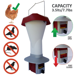 So Actually How Good Is the PestOff Chicken Feeder – Is This The Rat Proof Chicken Feeder We Are All Waiting For?