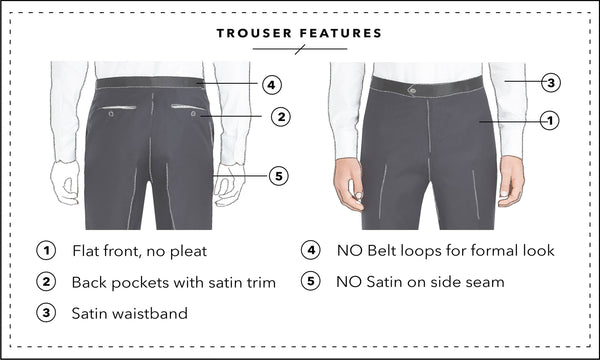 TROUSER FEATURES