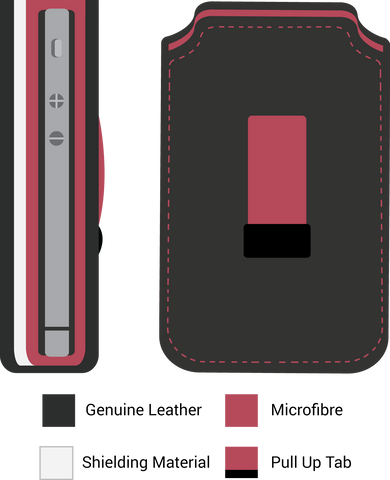 The layer composition of WaveWall phone cases.