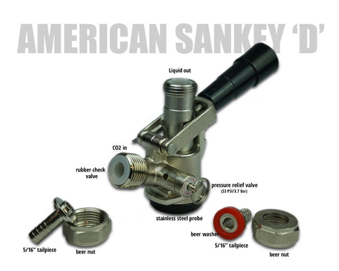 American snaky d coupler diagram