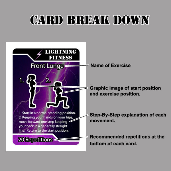 How to Use Lightning Fitness Cards - Card Example