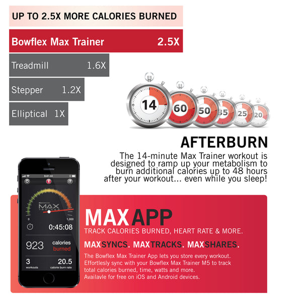 Bowflex Workout App Android