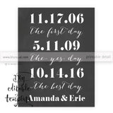 DIY Editable template: relationship timeline in white and chalkboard