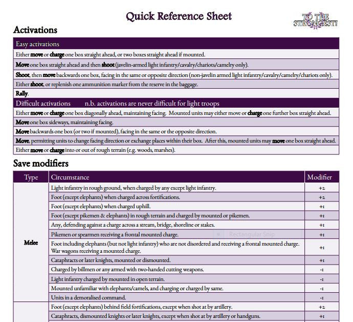 To the Strongest! Ancient and Medieval rules - Quick Reference Sheets v1.1d updated 24/6/20