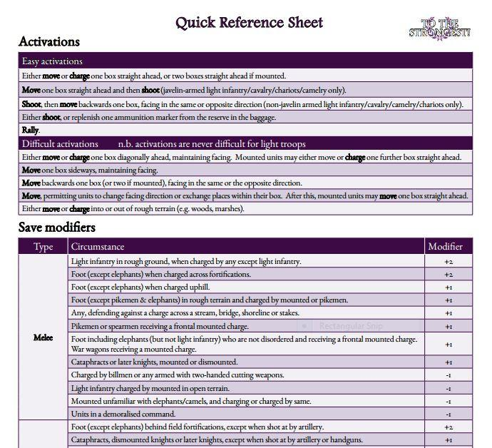 To the Strongest! Ancient and Medieval rules - Quick Reference Sheets v1.1d Physical Edition