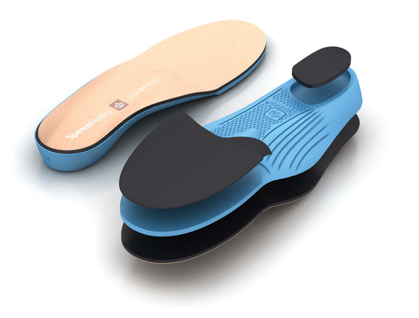 Spenco's Diabetic insoles