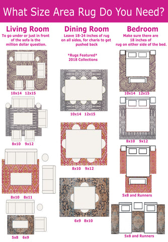 rugs 101 selecting rug sizes for every room. Black Bedroom Furniture Sets. Home Design Ideas