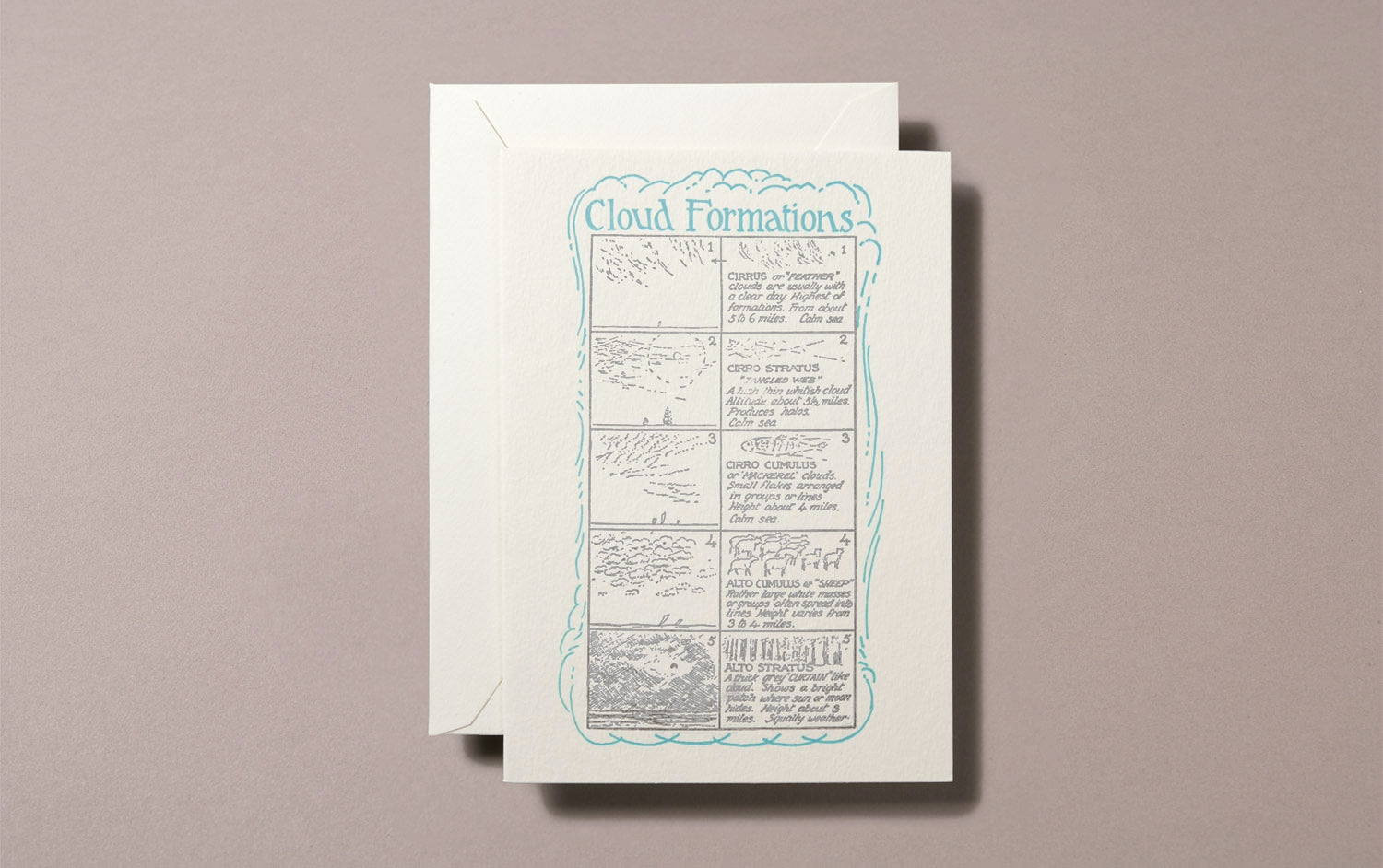 Letterpress Nature Cloud Formations Greeting Card