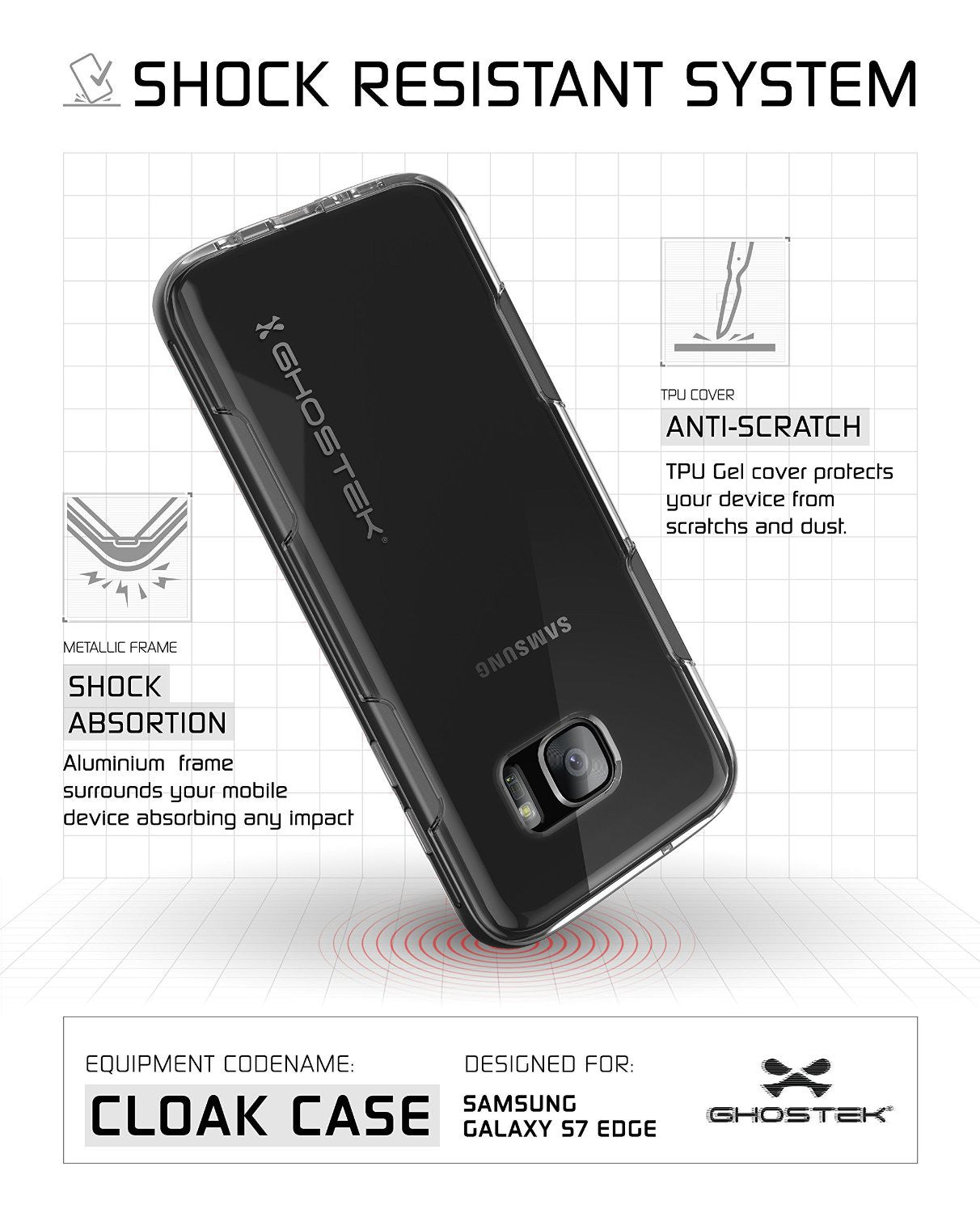 S7 Edge Case Ghostek® Cloak Black Series Slim | Aluminum Frame Lifetime Warranty Exchange