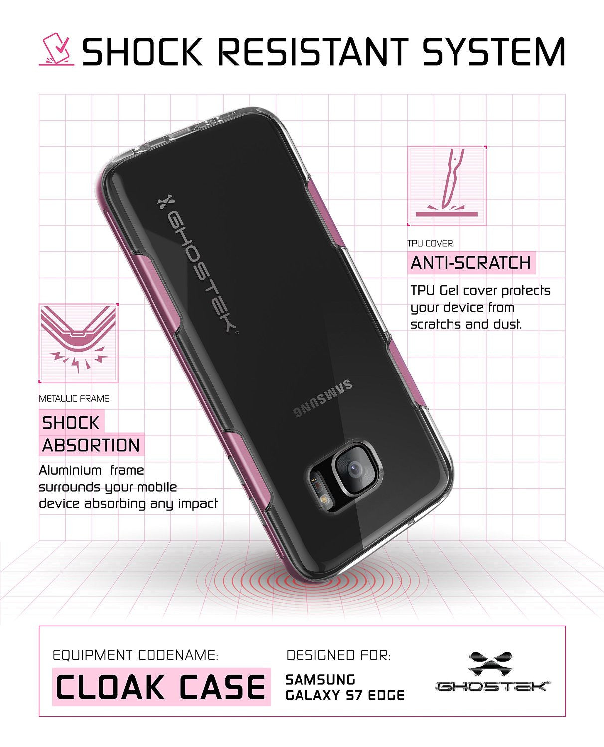 S7 Edge Case Ghostek® Cloak Pink Series Slim | Aluminum Frame Lifetime Warranty Exchange