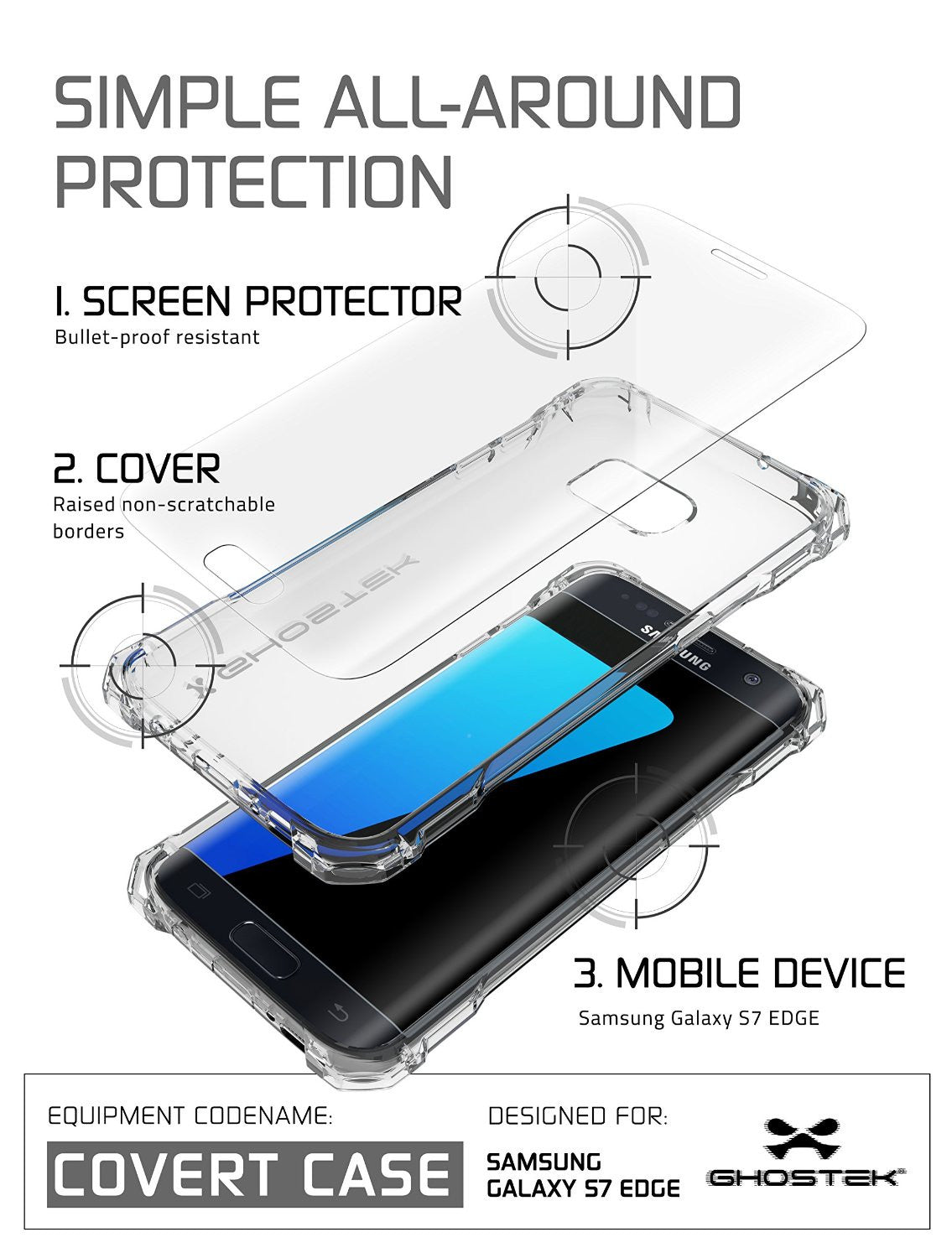 S7 Edge Case, Ghostek® Covert Clear Premium Impact Cover w/ Screen Protector | Lifetime Warranty