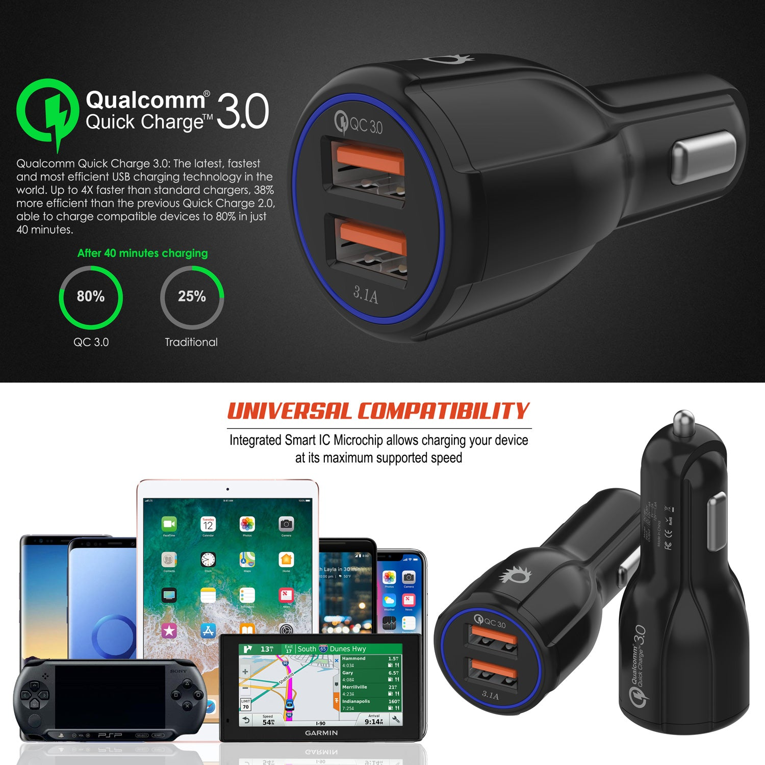PunkCase NRGcharge QuickCharge 2.0 Rapid High-speed Fast Wall Car Black Charger w/ Micro USB Cable