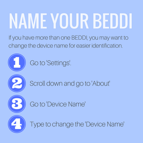 Name your BEDDI