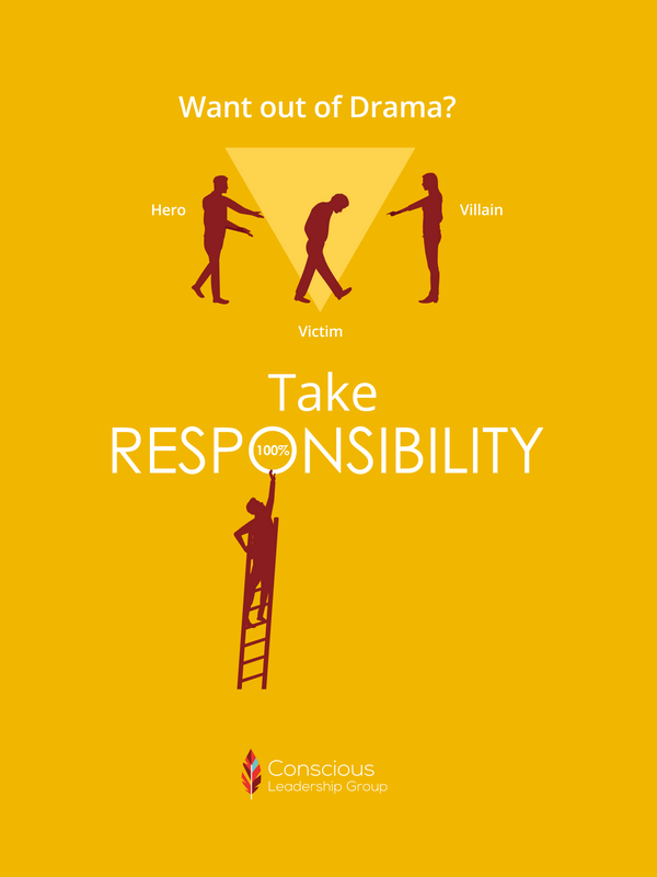 Want Out of Drama? Take Responsibility Poster