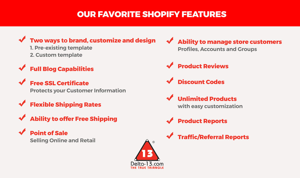 Shopify- How It Can Improve Your Online Business