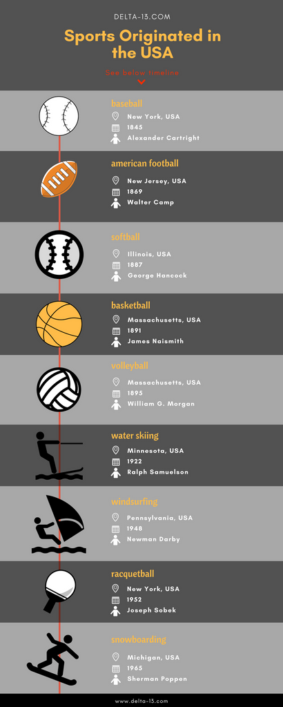 What Sports Originated in the USA?