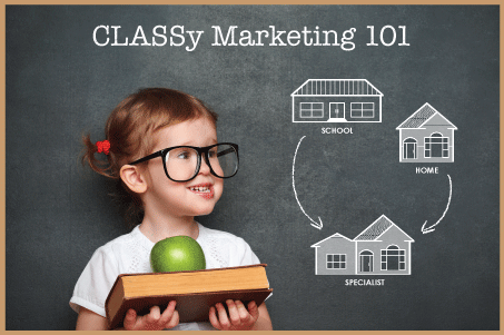 CLASSy Marketing 101 ONeil Practice Resources Academic Primers and Guides
