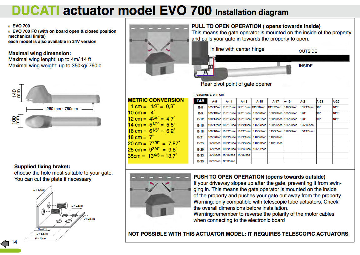 Ducati 999 Coil Wiring Diagram Explained Diagrams Voltage Regulator Trusted Triple Switch