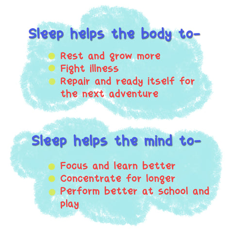 Sleep helps the mind and body of your kids to rest and focus