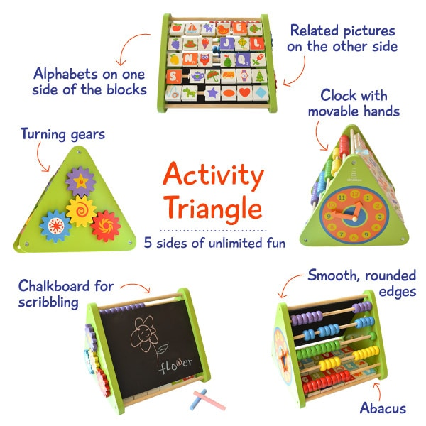 Activity Triangle