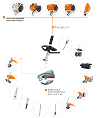 STIHL Multi Task Tools