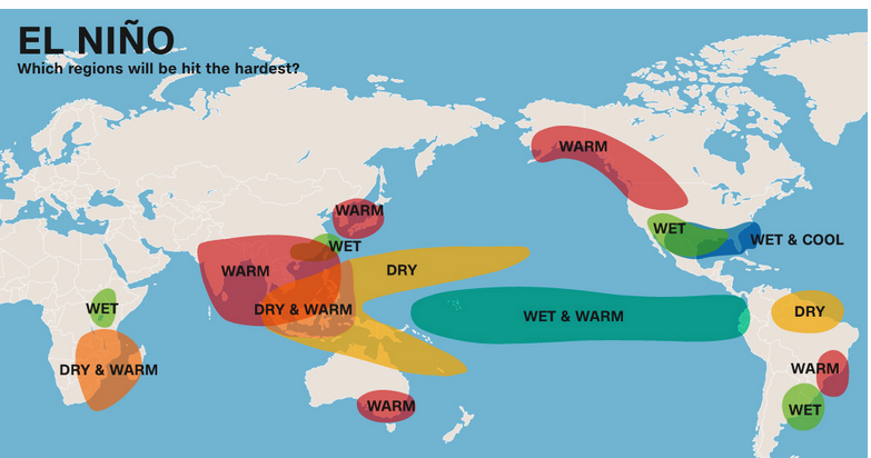 El Nino Weather pattern map