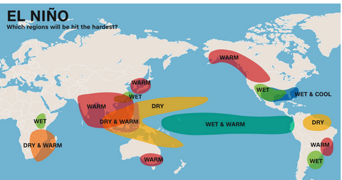El Nino's extreme weather patterns have wide-reaching effects