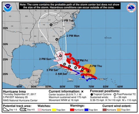 The predicted path of Hurricane Irma