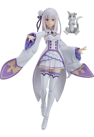 419 Re:ZERO -Starting Life in Another World- figma Emilia