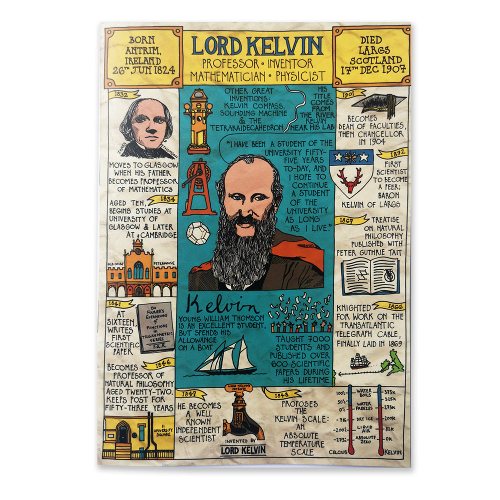 Lord Kelvin Exercise Book