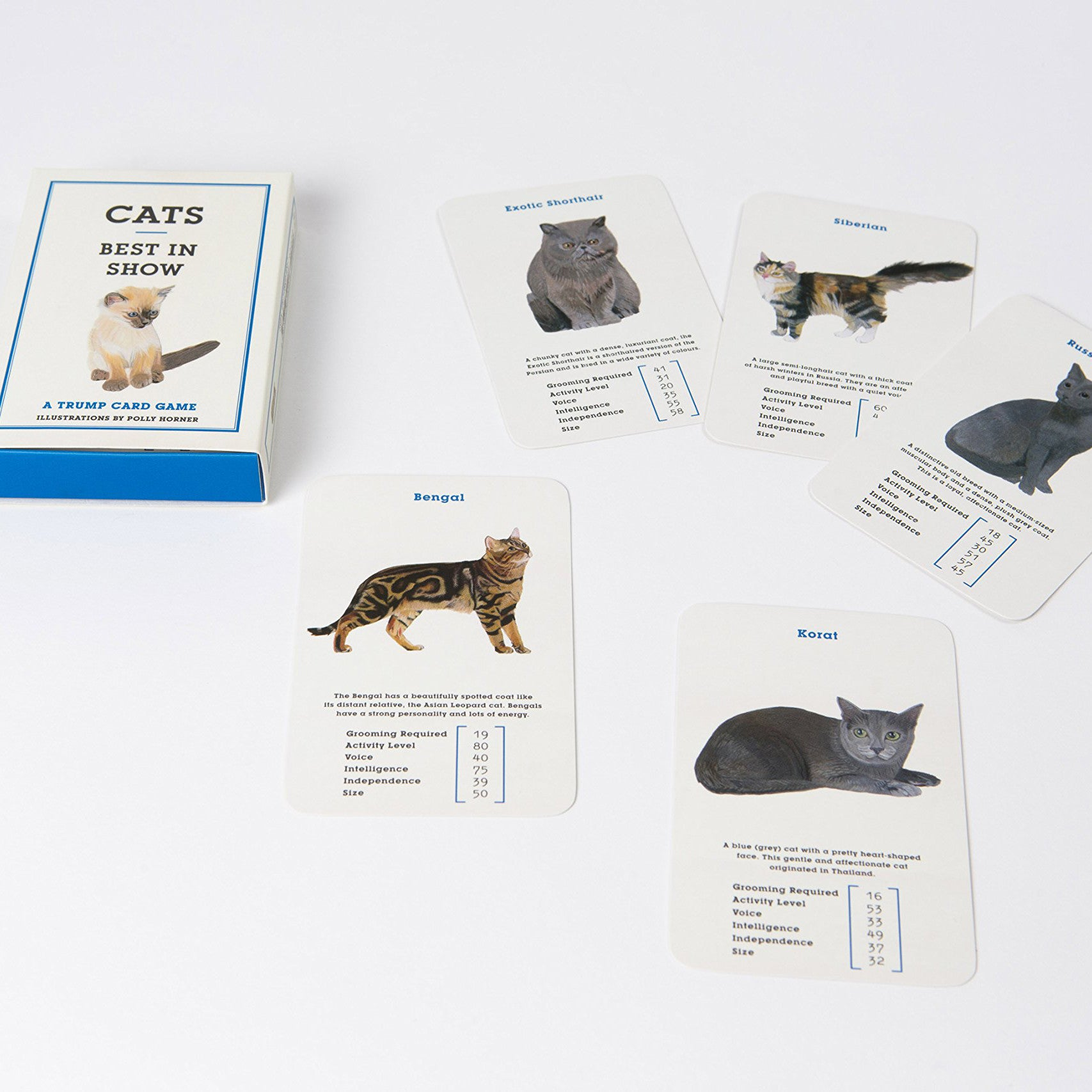 Cats Best In Show Trump Cards